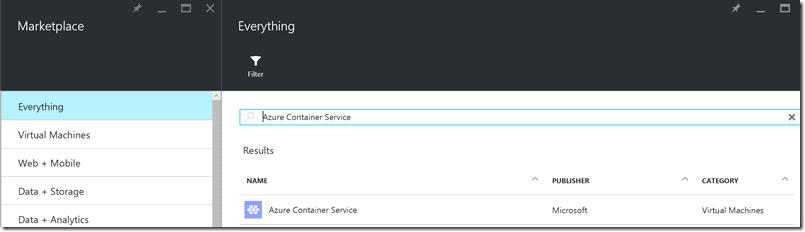 Azure_Container_Service