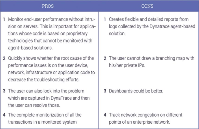 Pros And Cons Of Dynatrace